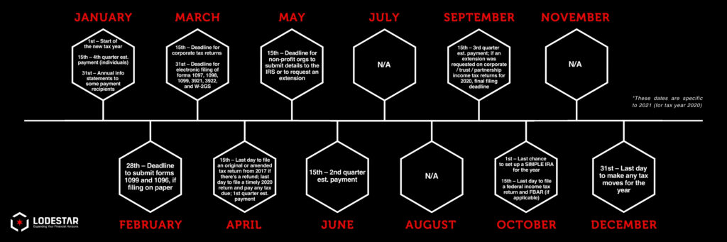 Tax deadlines calendar
